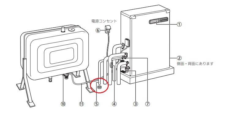 エコ給湯器のドレン配管の位置